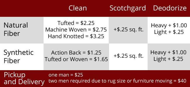 Area-Rug-Pricing